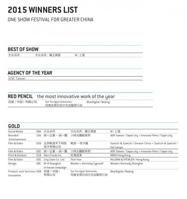 Winners-1